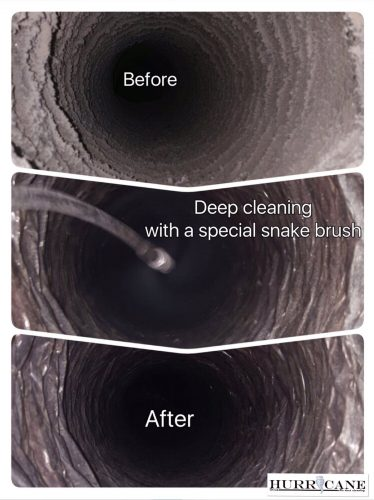 What Is Air Duct Cleaning